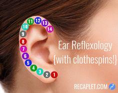 Ear Reflexology With A Clothespin