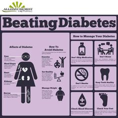 Live a long and healthy life by managing your Diabetes.