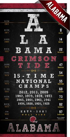 Alabama Crimson Tide Eye Chart 15 Time National Champions by RetroLeague
