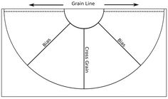 bias half circle illustration of fabric grain lines, ho to cut bias circle skirt