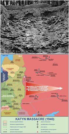 """""""Massacre de Katyn"""",  o """"Massacre da Floresta de Katyn"""". 22.000 poloneses assassinados na Rússia, por ordem de STALIN."""