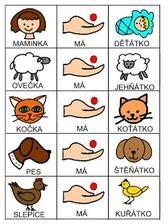 Emotions Activities, Educational Activities, Activities For Kids, Baby Time, Classroom Decor, Montessori, Language, Album, Teaching