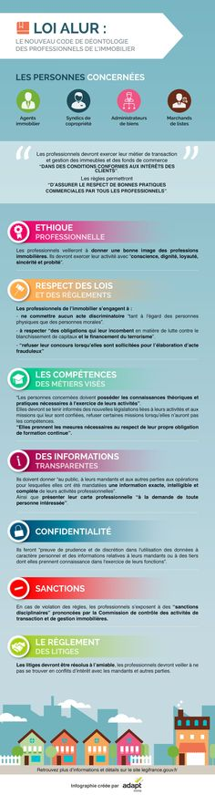 #infographie  Découvrez le code de déontologie des professionnels de l'immobilier.   #immobilier #loi #alur #agentimmobilier #infographic #realestate #agent Yoga Routine, Cold Treatment, Infused Water Bottle, Self Massage, Learning Time, Fitness Gifts, Refreshing Drinks, Yoga Sequences, Infographic
