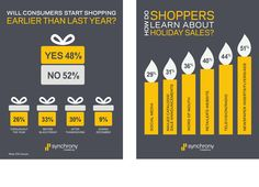 525a0ea6ac2 Holiday Retail Sales Driven by Confident Shoppers with More to Spend and  More to Buy