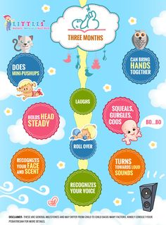 Milestones Of  Month Old Baby  Birth And Babies