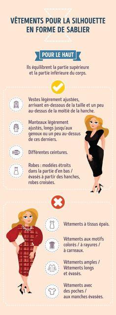 87a9909f44 Comment valoriser ta silhouette selon ses avantages et ses points faibles  en choisissant les vêtements corrects