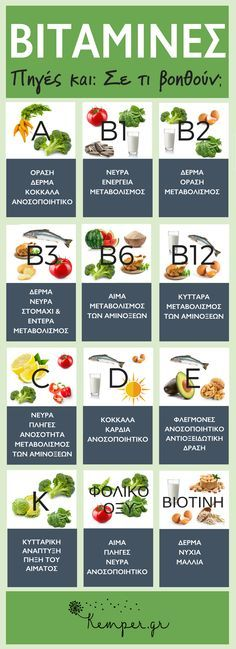 Must Have nutrition advice to create any meal nutritious. Study this really clever nutrition pin number 6215319460 today. Health Diet, Health And Nutrition, Health Fitness, Nutrition Shakes, Nutrition And Dietetics, Nutrition Guide, Nutrition Plans, Lose Weight, Weight Loss