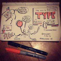 #TodaysDoodle No. 8 Key To Better Type... | Flickr - Photo Sharing!