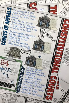 Your students will love learning about the Judicial Branch when they use these doodle notes from History Gal! Judicial Branch, District Court, Constitution, Circuit, Doodles, Notes, Learning, Military, Report Cards