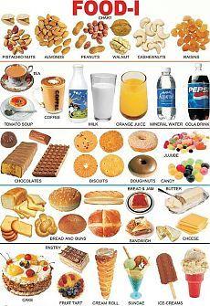 Food, #Vocabulary #English | English - Británico - Americano | Английский и Еда