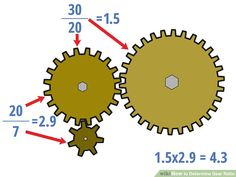 How to Determine Gear Ratio. In mechanical engineering, a gear ratio is a direct measure of the ratio of the rotational speeds of two or more interlocking gears. As a general rule, when dealing with two gears, if the drive gear (the one. Mechanical Engineering Design, Engineering Science, Mechanical Design, Wooden Gears, Wooden Clock, Mechanical Gears, Physics And Mathematics, Transmission, Homemade Tools