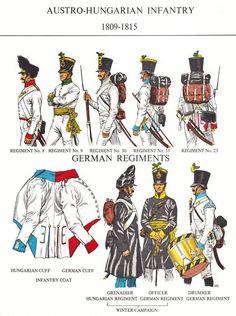 Austrian Empire, Austro Hungarian, Army Uniform, Napoleonic Wars, Hungary, Military, Military History, Military Uniforms, Empire