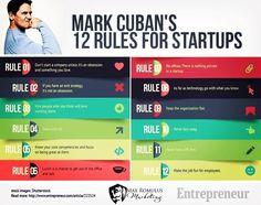 12 Rules For A Startup #entrepreneur #entrepreneurs #entrepreneurship #dowork #selfemployed #businessowner #NeverGiveUp #relentless #tenacity #greatness #greatnessiswithinyou #momtrepreneur