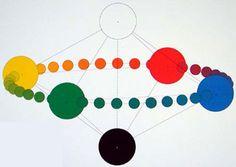 Google 画像検索結果: http://www.daicolor.co.jp/img/color/colorsystem/ncs.jpg
