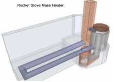 rocket mass heaters | ... stránka - Rocket Stove Heater - Rocket Stove Mass Heater-orig..JPG