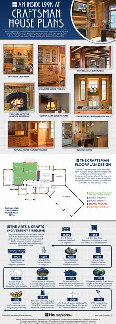 Craftsman house plans are some of the most popular home designs in America. Inspired by the Arts & Crafts movement, Craftsman house plans reject ornate Victorian design in favor of clean lines and natural design motifs. This infographic offers an inside look into Craftsman home features and details. It also highlights a popular Mascord design, the Halstad home plan. The Craftsman-style Halstad plan offers many of the features Craftsman aficionados crave, such as built-in cabinets and shelvin...