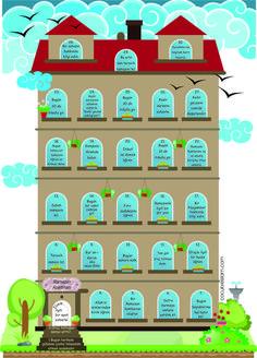 Ramazan Apartments – Les enfants et l'islam – oidis Educational Activities, Activities For Kids, Crafts For Kids, Ramadan Crafts, Learn Turkish, Islam For Kids, Ramadan Mubarak, Kids Education, Allah Islam