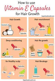 Vitamin E capsules for hair growth - How to use? How to use Vitamin E capsules for hair growth and hair problems Natural Hair Growth, Natural Hair Styles, Vitamin For Hair Growth, Oil For Hair Growth, Vitamin E Hair, Hair Growth Tips, Gym Nutrition, Coconut Oil Capsules, Deep Conditioning Hair