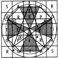 Magic Square Sator Arepo