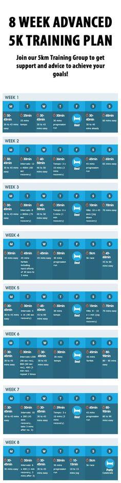 8 WEEK ADVANCED 5K TRAINING PLAN…
