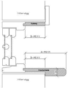 Dörrfoder och salningar   www.allmoge.se Windows And Doors, Floor Plans, Diagram, Google, Home, Ad Home, Homes, Haus, Floor Plan Drawing
