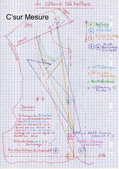modelisme col tailleur - Recherche Google
