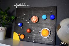 Our polystyrene solar system on canvas - leisure baby child - Trend Camping Outfits 2020 Solar System Projects For Kids, Solar System Crafts, 3d Solar System Project, Class Projects, Science Projects, School Projects, Solaire Diy, Solar System Mobile, Eid Stickers