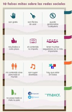 10 falsos mitos sobre las Redes Sociales via: @Max Camuñas Fernández #infografia #infographic #socialmedia