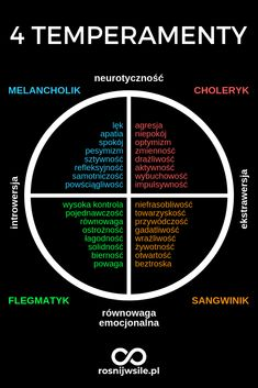 Polish Words, Motto, Gewichtsverlust Motivation, Life Rules, Psychology Facts, Emotional Intelligence, Social Skills, Self Development, Self Improvement