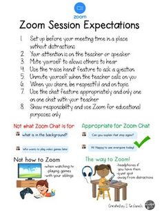 Zoom Meeting Expectations by The Mindful Nest Preschool Learning Activities, Learning Resources, Classroom Rules, Google Classroom, Preschool Graduation, Teaching Technology, Social Skills, Folder Games, File Folder
