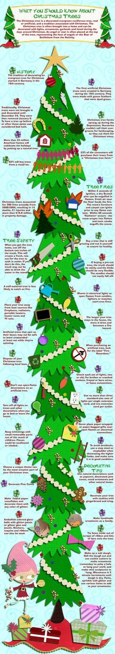 Throughout the years, many variations of the traditional tree have come up, thanks to a lot of creative minds. Below infographic shows brief description about Christmas trees along with their history, safety as well as decorating tips. Christmas History, Christmas 2014, Christmas Pictures, All Things Christmas, White Christmas, Vintage Christmas, Christmas Crafts, Xmas Tree, Christmas Trees