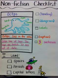 Nonfiction writing checklist anchor chart