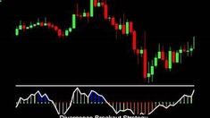 Finding Entry and Exit Points Forex Trading Strategy [Tags: FOREX STRATEGIES Entry EXIT Finding Forex Points strategy Trading]