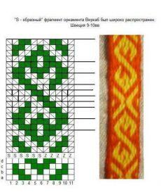 Inkle Weaving, Inkle Loom, Card Weaving, Beading Patterns Free, Bead Loom Patterns, Tablet Weaving Patterns, Finger Weaving, Beaded Necklace Patterns, Woven Belt