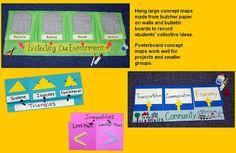 Math Foldable Examples   examplecmelem2
