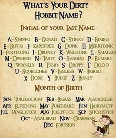 What's your Dirty Hobbit name?
