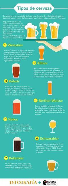 10 Ideas De Beer Cerveza Casera Cerveza Artesanal Tipos De Cervezas