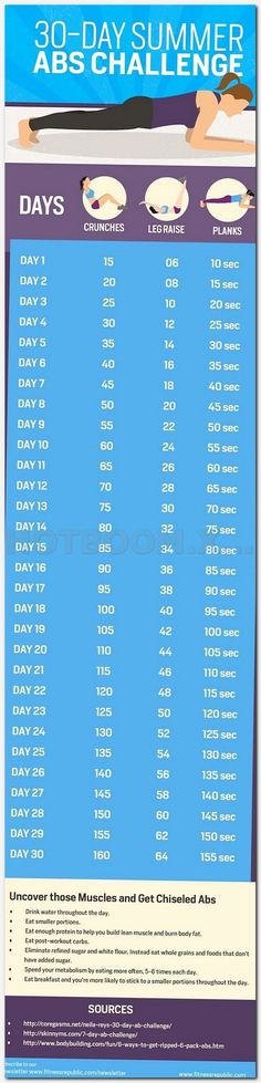 appe curb weight loss