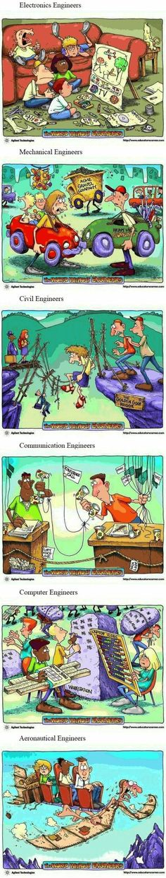 a world without engineers Engineering Humor, Electronic Engineering, Mechanical Engineering, Hidden Words, Tech Humor, Engineers, Laughter, Infographic, Science