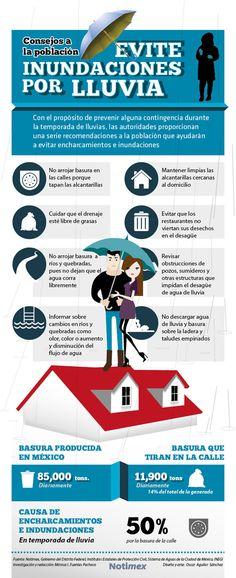 Consejos a la población, para reducir inundaciones por la lluvia… – :: NotiMX   Gaceta Informativa ::