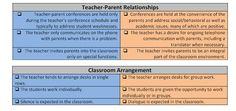 Teacher-Parent Relationships - Alaska Native Knowledge Ntwork