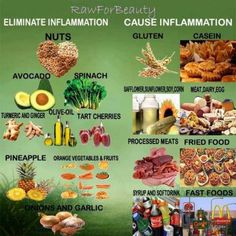 Eat healthy too😌🌿🌱Foods that ELIMINATE inflammation vs. foods that CAUSE inflammation - Raw for Beauty Diet Food List, Food Lists, Health And Nutrition, Health And Wellness, Holistic Nutrition, Health Care, Nutrition Articles, Raw Food Recipes, Diet Recipes