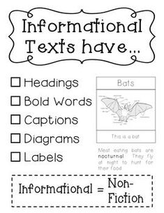 Bat Informational Unit FREEBIE Informational Text Freebie - great to use with bat unit by 1st Grade Writing, First Grade Reading, Kindergarten Writing, Teaching Writing, Teaching Ideas, Reading Lessons, Reading Skills, Reading Strategies, Reading Activities