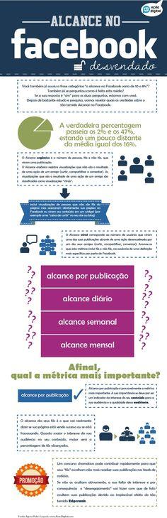 Infográfico explica alcance de posts no Facebook - Adnews - Movido pela Notícia