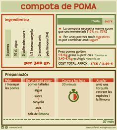 #compota #poma #recepta #infografia