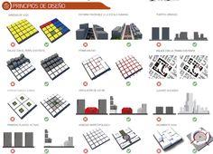 Proyectos Académicos - BCD: BIÓSFERA CONSTRUCCIÓN Y DISEÑO