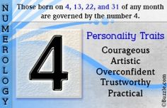 Nearly from the start, numerology was used so as to investigate the capacity for compatibility to get a long-term basis. Additionally, numerology has additionally been applied to be able to find issues in a present relationship and ga Leadership Personality, Leadership Qualities, Numerology Calculation, Numerology Chart, Numerology Numbers, The Number 4, What Is Birthday, Expression Number, Horoscope Reading