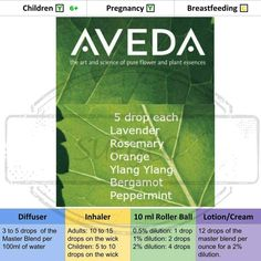 Aveda Essential Oil Blend