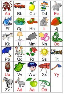 Swedish alphabet with pictures - Learn swedish - Bilder Autism Activities, Fun Activities For Kids, Learning Letters, Kids Learning, Preschool Friendship, Learn Swedish, Swedish Language, Alphabet Charts, Kids