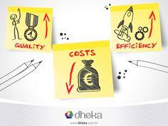 Gestão de Processos para Pequenas Empresas? Por que? Porque os benefícios que BPM pode oferecer são justamente o que os empreendedores precisam! Reduzir custos, aumentar eficiência e melhorar a qualidade